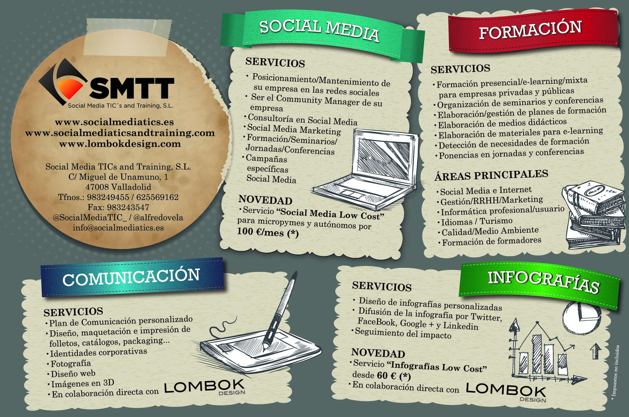 Qué es Social Media TICs and Training, S.L.